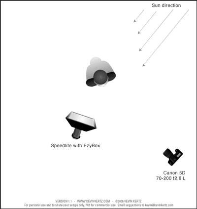 kudos studio: November 2011