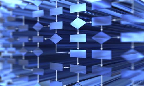 Pengertian Flowchart dan Pseudocode Dalam Notasi Algoritma