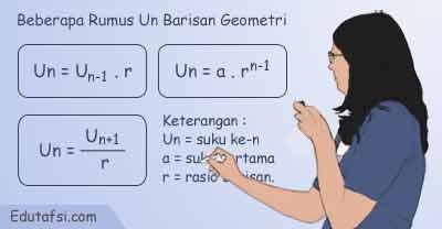 Rumus suku ke-n (Un) Barisan geometri