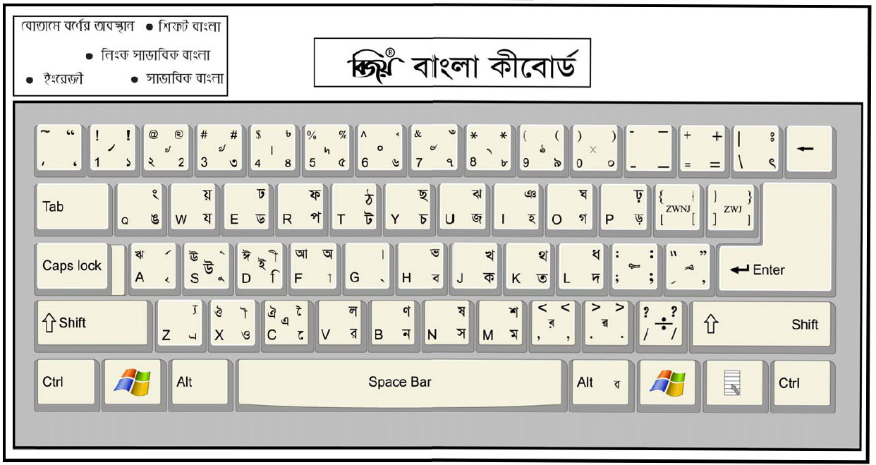 🎉 Bangla word keyboard layout | Bijoy Keyboard Layout (PDF