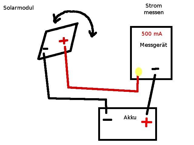 solaranlage selbst bauen kleine solaranlage selber bauen coachingdienste und solaranlage. Black Bedroom Furniture Sets. Home Design Ideas