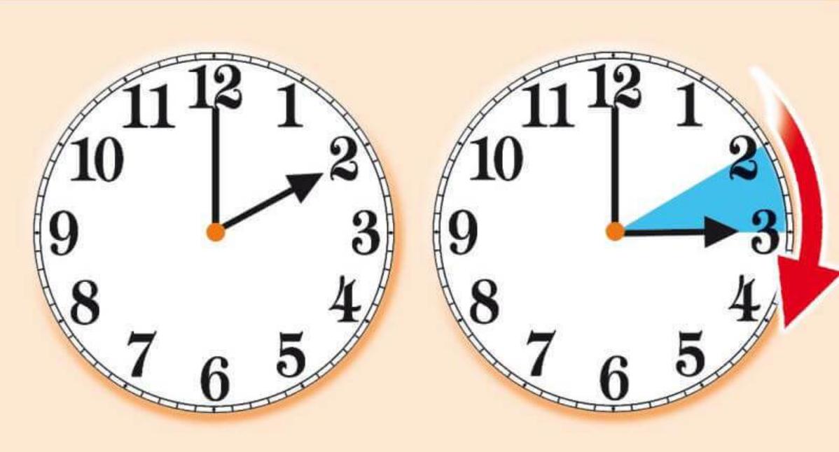 Ora Legale 20202: Stanotte cambio orario con orologio avanti di un'ora.