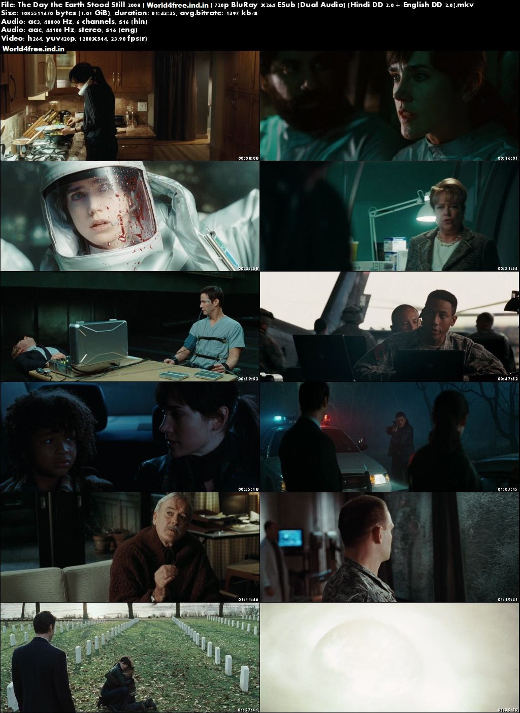 The Day the Earth Stood Still 2008 world4free.ind.in Dual Audio BRRip 720p