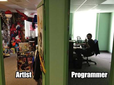 Büro Typen - lustige Arbeitsplätze Vergleich