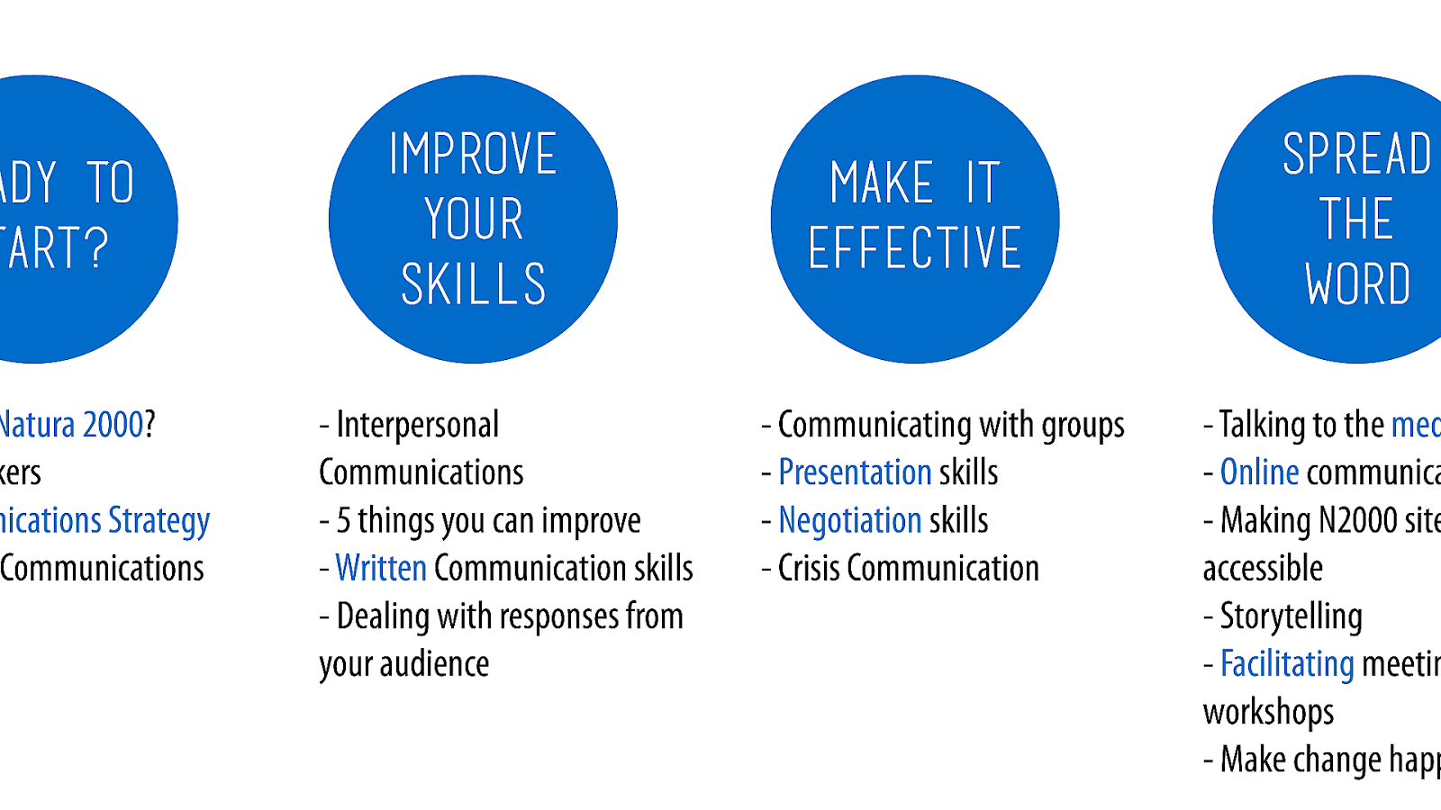 Communicating Effectively At Work