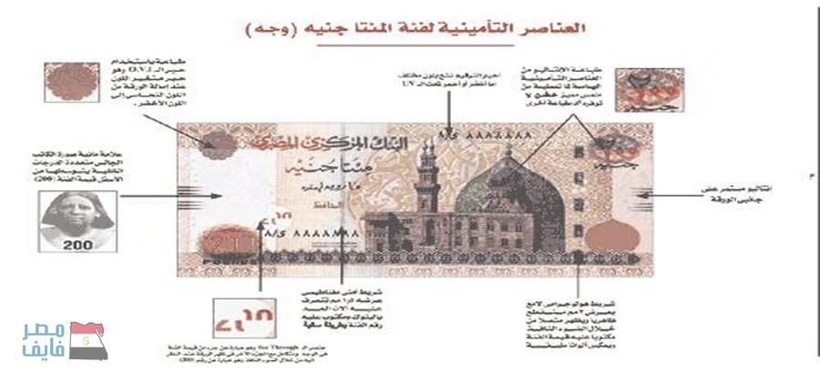 بعد انتشار العملات المزورة.. الأموال العامة تكشف بالصور طرق اكتشاف العملات النقدية السليمة والمزورة 1