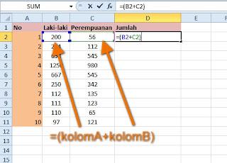 Cara manual Menjumlahkan di Excel