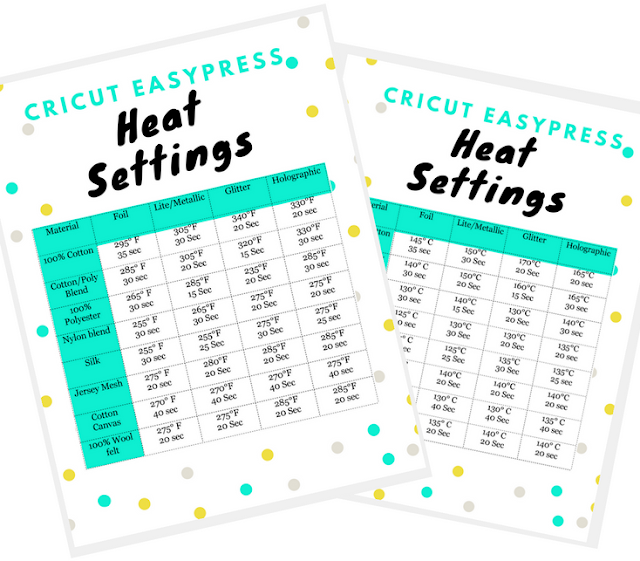 Printable Cricut EasyPress Temperature Chart