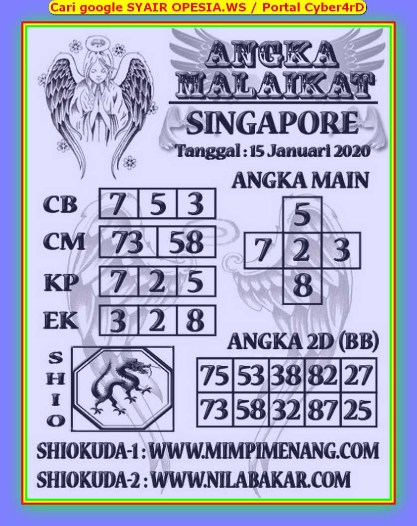 Kode syair Singapore Rabu 15 Januari 2020 128