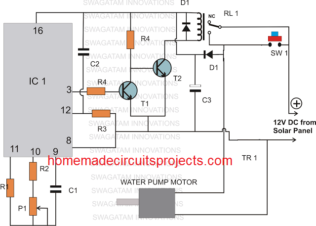 solar panel control details for the timer water control