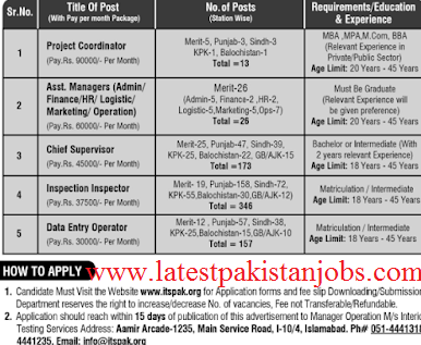 Latest Pakistani Cities 750+ Jobs | Inspection Inspector | Data Entry Operator 2019