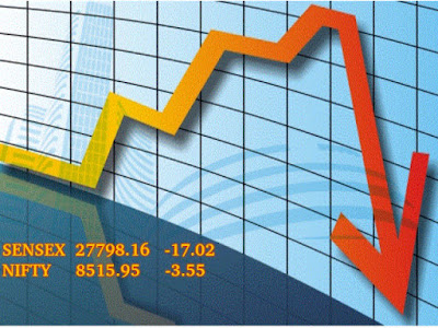 Equity Benchmarks Dropped | Best Commodity Tips