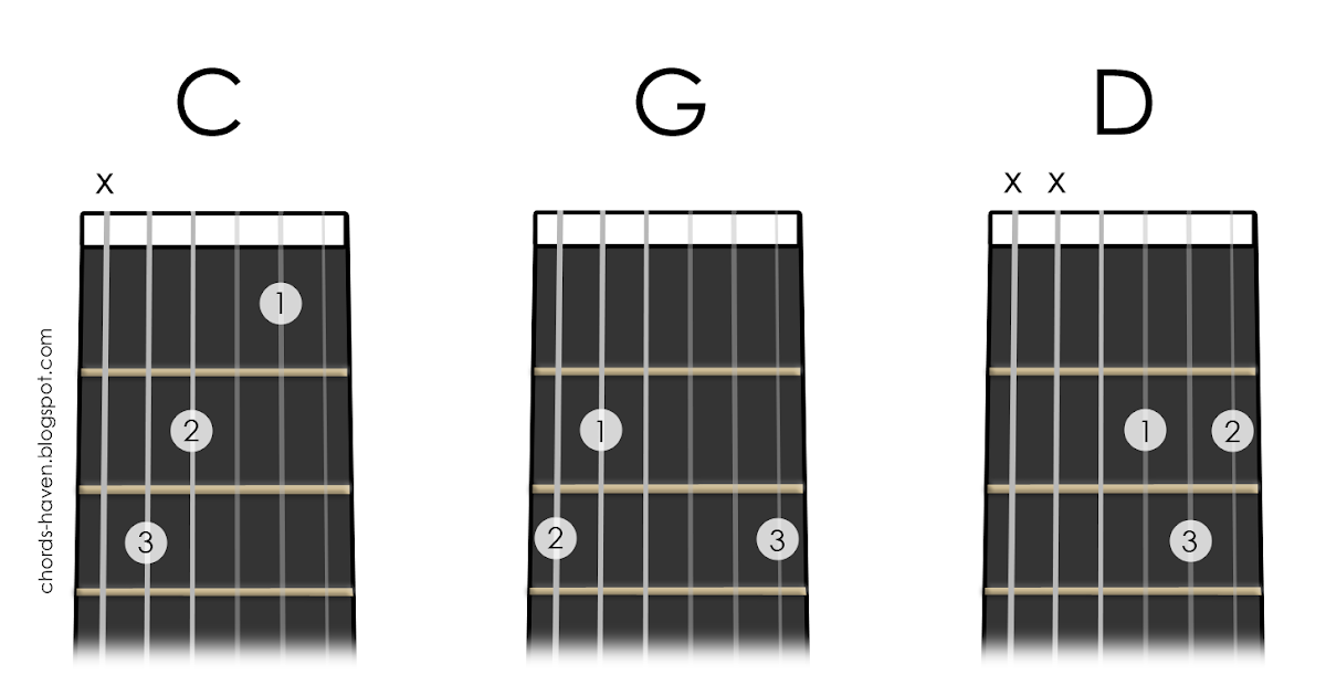 Learn to Play Contemporary Guitar | Chords Haven