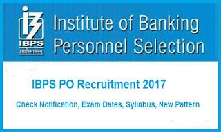 IBPS PO Latest Notification 2017
