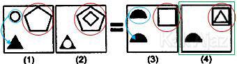 Pembahasan Soal Figural No. 35 TKPA SBMPTN 2015 Kode Naskah 602, pola gambar: duplikasi kecil, pengurangan sisi, penggabungan objek