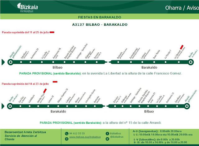 Cambios en la línea A3137