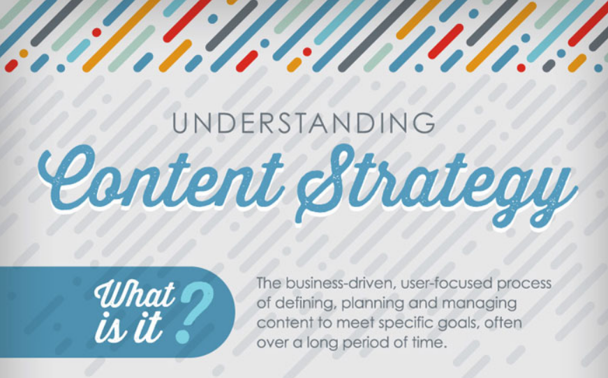 The essential elements of a stellar content marketing strategy - infographic