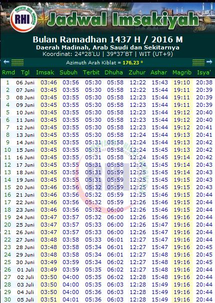 Jadwal Imsakiyah Ramadhan Madinah 1437 H 2016
