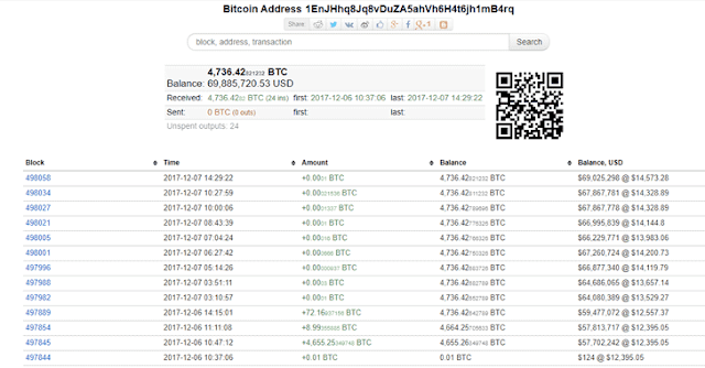 اختراق موقع NiceHash ل تعدين العملات الرقمية و سرقة 4700 BTC اي 70 مليون دولار !!