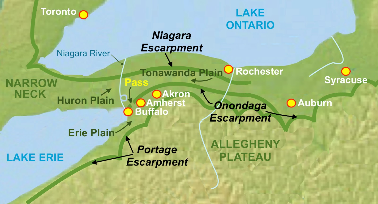 the niagara peninsula a stretch of land between lake ontario to the north and lake erie to the south which the great lake theorists claim is their narrow
