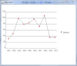 cara membuat line chart unpam