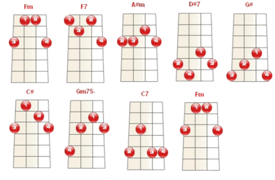 83c06d1460e25 Sequência Harmonica (Quadrado e Subida)