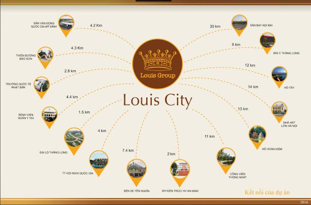 Vị trí dự án Louis City Đại Mỗ