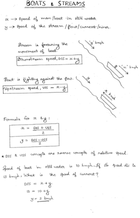 2019|ACE GATE Geotechnical Engineering ClassRoom Handwritten notes