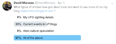 ISOT UFO Blog Twitter Poll