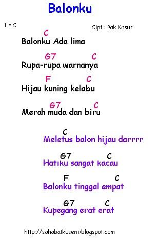 Chord Naik Delman : chord, delman, Chord, Balonku