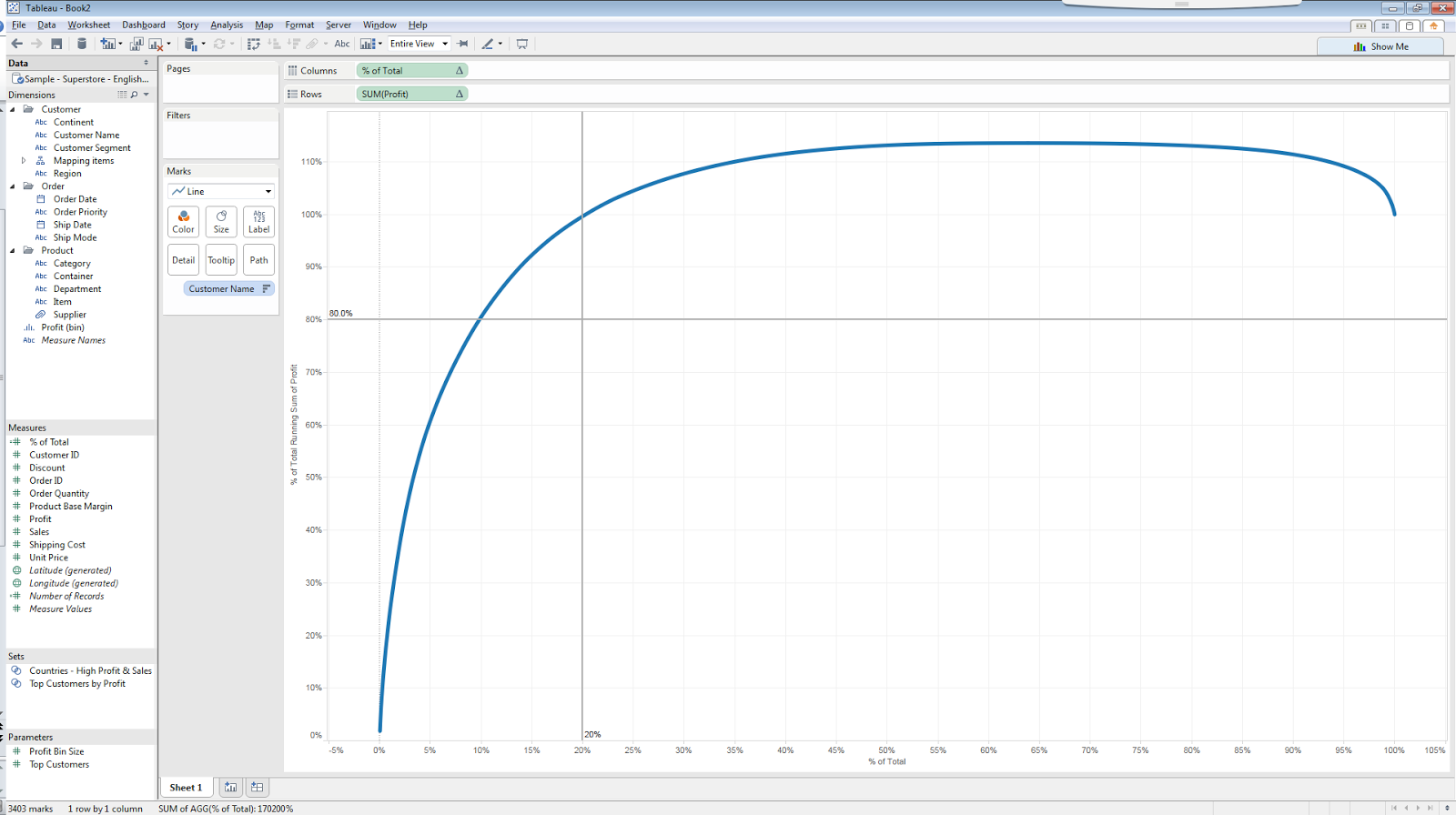 Help Needed: Multiple Curves in Pareto Chart