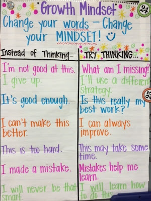 Teaching A Growth Mindset Literacy Without Worksheets