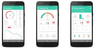 aplikasi menghitung berat badan ideal