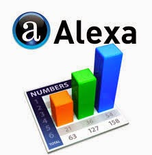 How to get Alexa Widget for your blog (Update June 2014)