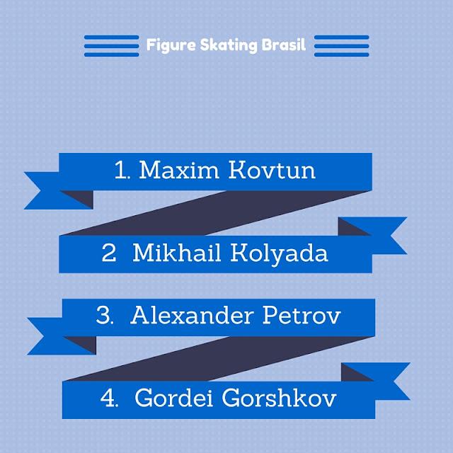 patinação, campeonatos nacionais, patinação russia, russian figure skating, russian nationals, patinagem, feminino patinação
