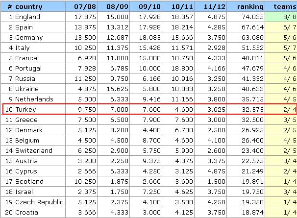 uefa-rankings.png