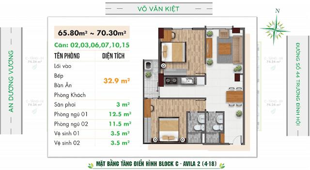 thiết kế căn hộ the avila 2