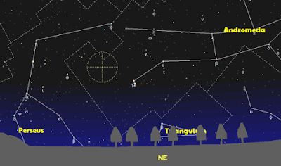 Perseus and the Perseids meteor shower is currently in the northeastern sky, for Northern Hemisphere observers.
