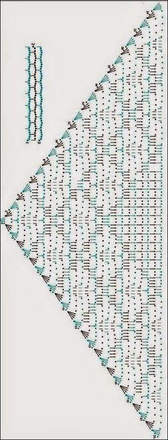 Chal triangular con guarda de cuadros / patrones crochet | Crochet y ...