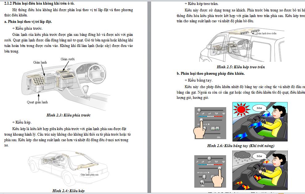 Phân loại điều hòa không khí trên ô tô.
