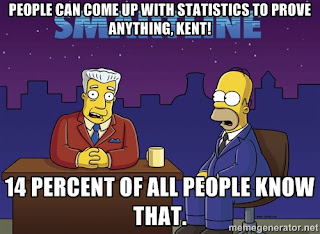People can come up with statistics to prove anything, Kent! 14 percent of all people know that.