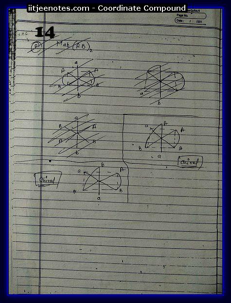 Co-Ordinate Compound CHEMISTRY4