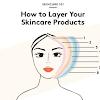 Cara Dan Urutan Menggunakan Skincare Pagi yang Benar!