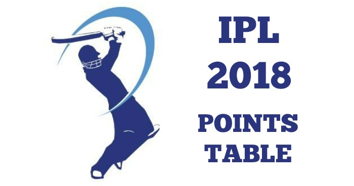 Ipl 2018 Point Table Ipl 2018 Team Standing With Net Run Rate