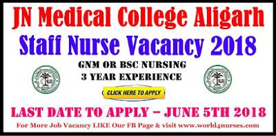 JN Medical College Aligarh Staff Nurse Vacancy 2018