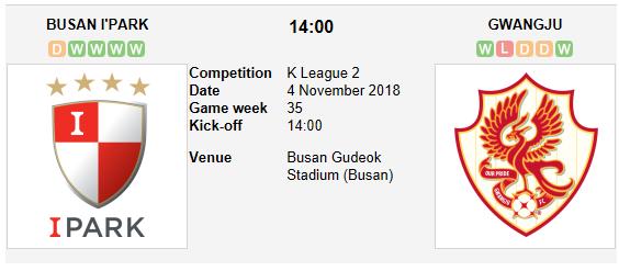 Preview: Busan IPark vs Gwangju FC - K League United | South