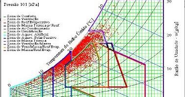 Software analysis bio ccuart Choice Image