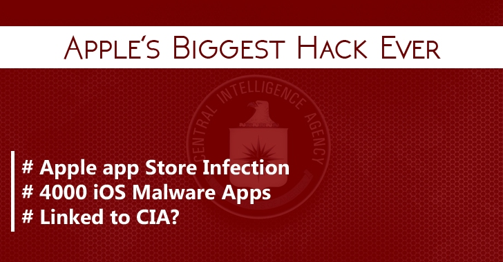 Apple's Biggest Hack Ever: 4000 Malicious iOS Store Apps Linked to CIA?