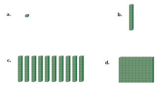 Materi Ajar Matematika Kelas 2 Tema 1 Subtema 1 Kurikulum 2013