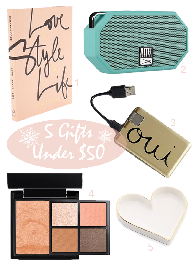 Gift Guide: 5 Gifts Under $50